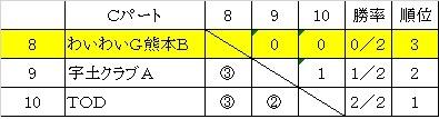 20150705Bチーム